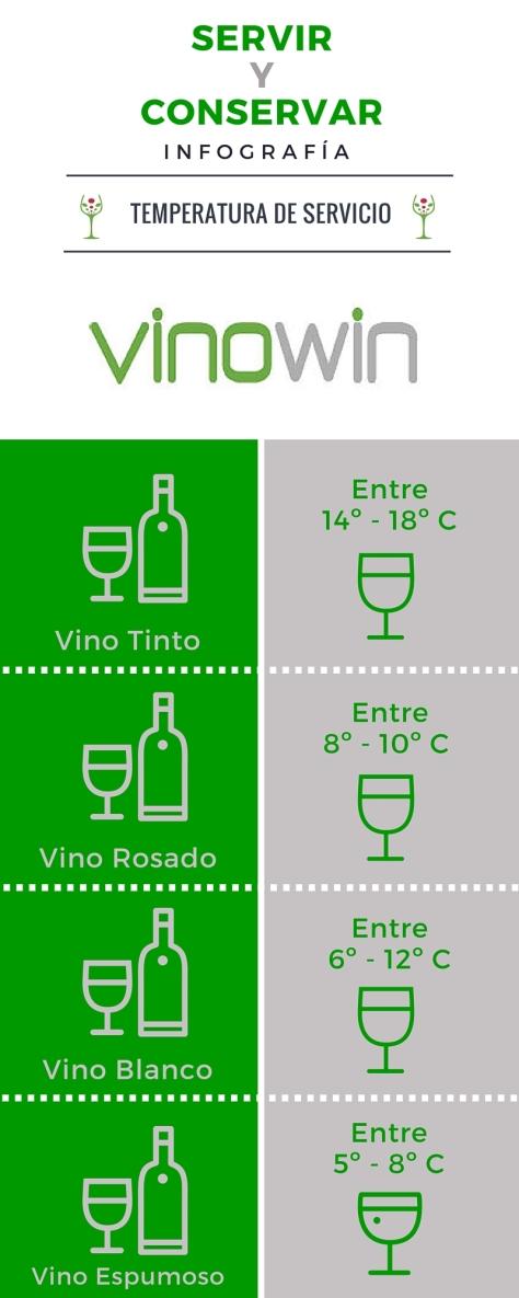 temperatura de los vinos