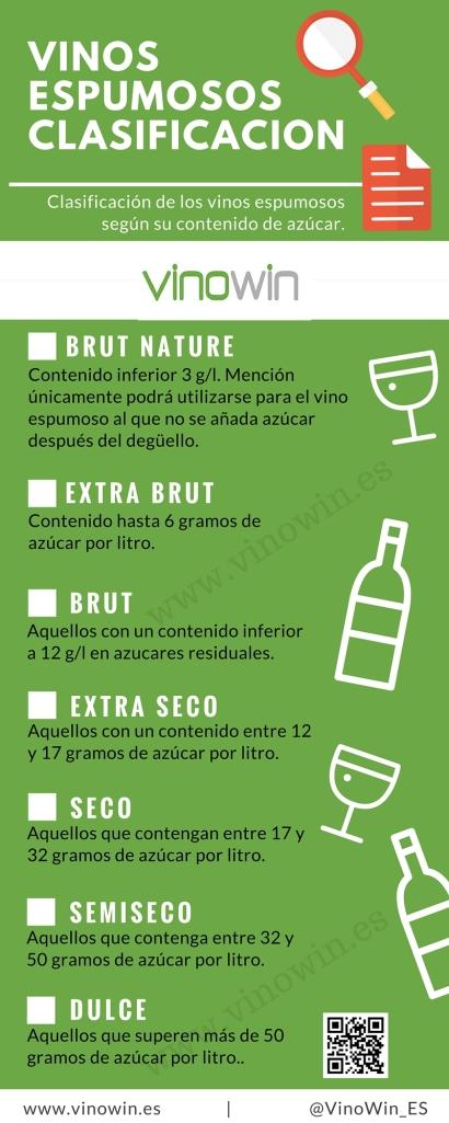 Tipos vinos espumosos, brut, brut nature, seco, semiseco
